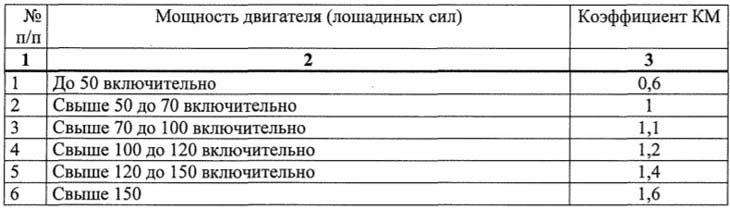 Расчёт ОСАГО 3