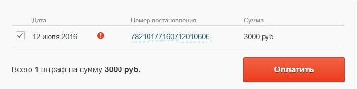 Штрафы ГИБДД в Новосибирске 2