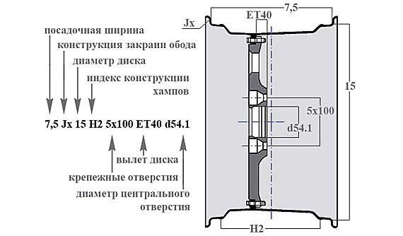 Диаметр ступичного окна