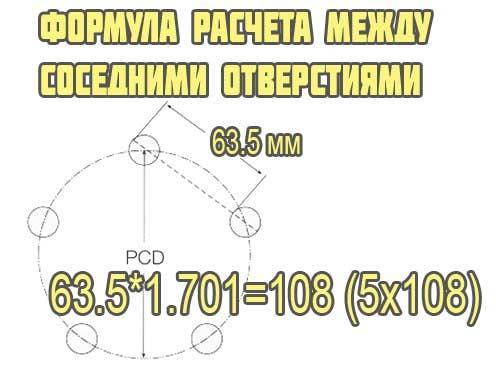 Определить диаметр окружности