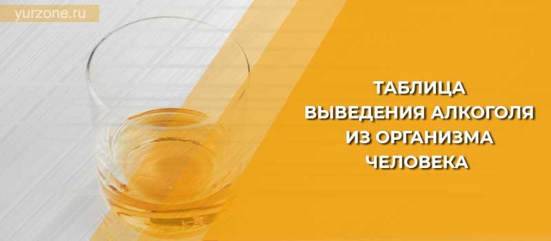 Таблица выведения алкоголя из организма человека