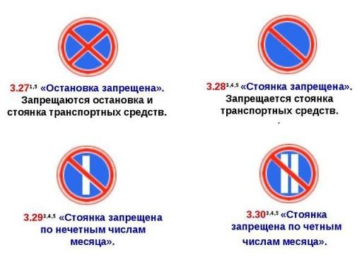 знаки, запрещающие остановку или стоянку