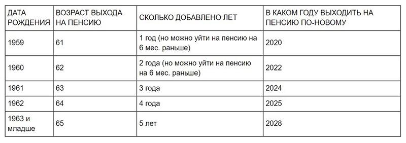 таблица для мужчин