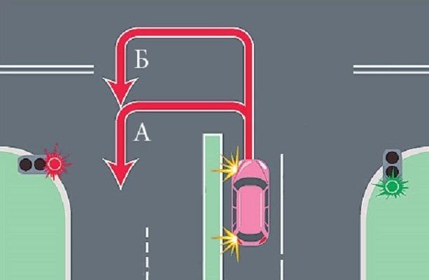 Как правильно выполнить разворот на перекрестке